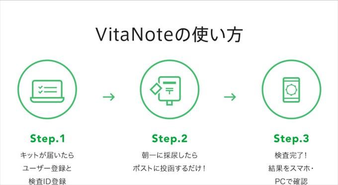 VitaNote(ビタノート)の使い方