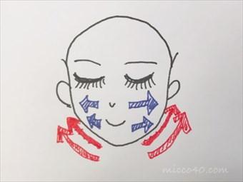 むくみを取る顔マッサージの方法