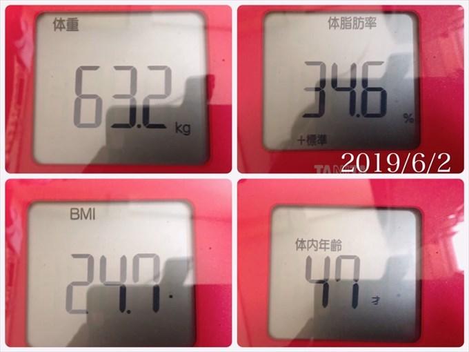 アラフォーのリアル体重