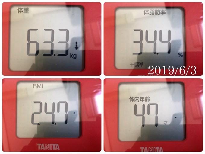 アラフォーのリアル体重0603