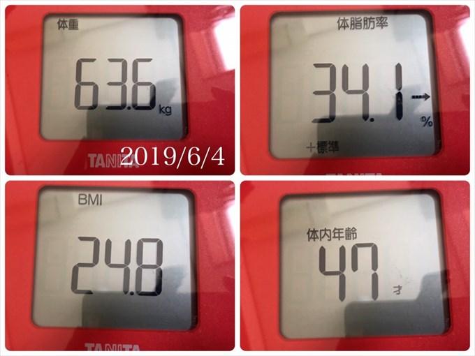 0604体重