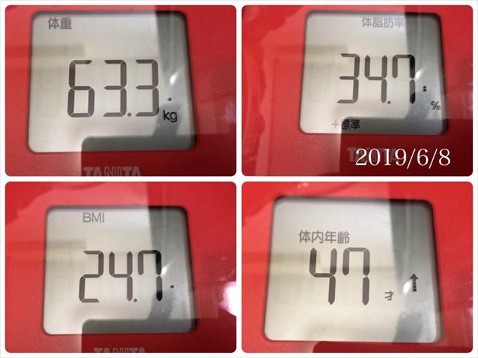 0608体重