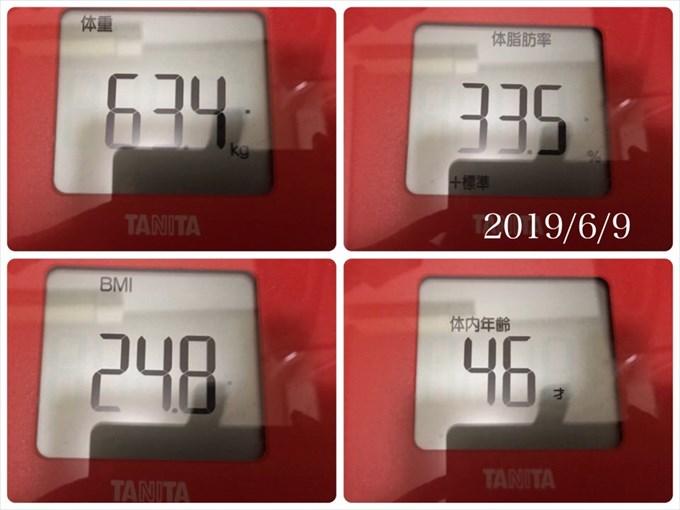 0609体重