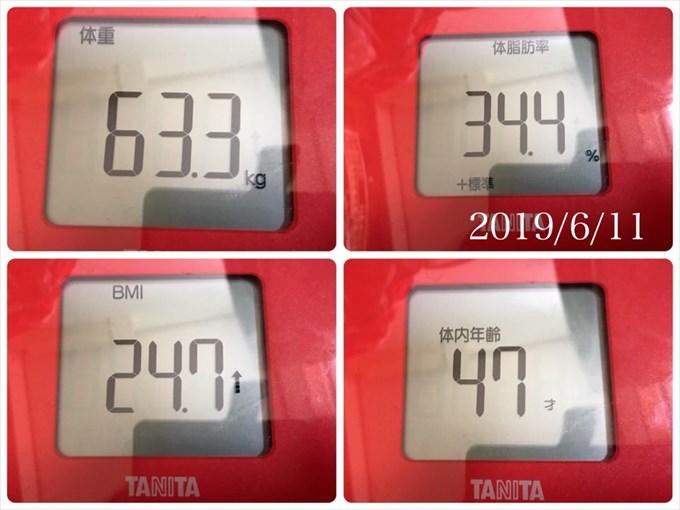 0611リアル体重
