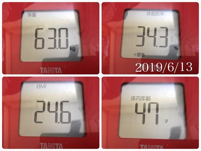 0613体重