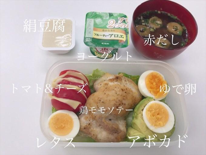 お昼ご飯アボガドダイエット
