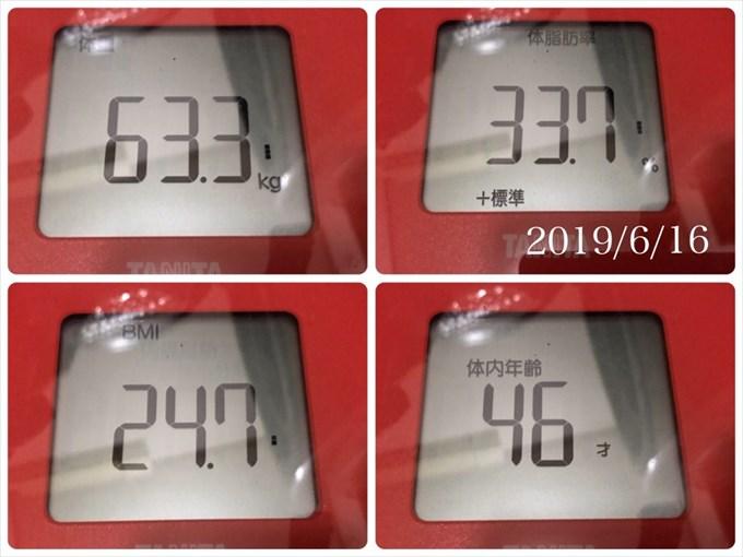 0616体重・夜体重を測ると体脂肪が落ちている