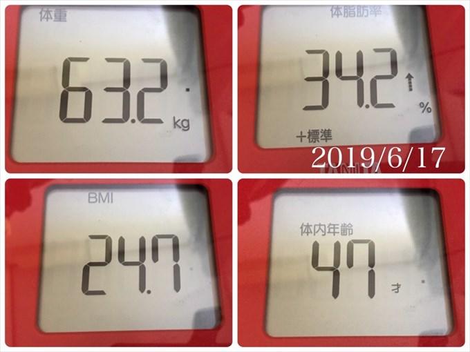 0617体重