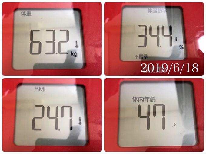 0618体重