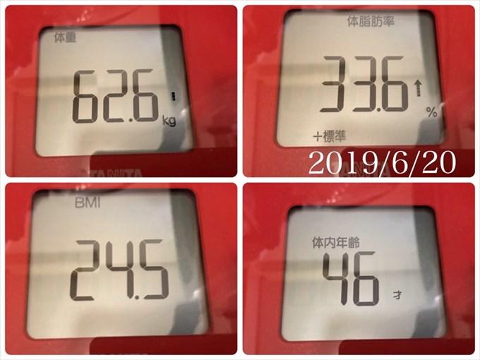 0620体重記録